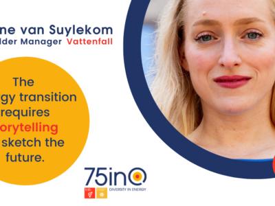 Susanne van Suylekom